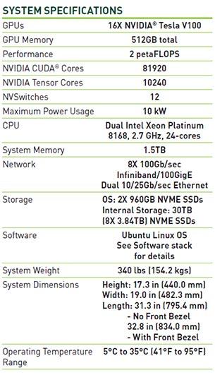 NVIDIA DGX-2 - Info